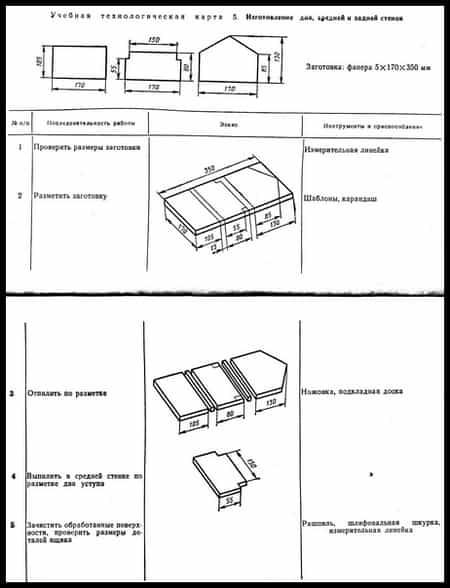 Изготовление дна, средней и задней стенок