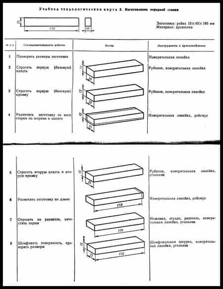 Изготовление передней стенки