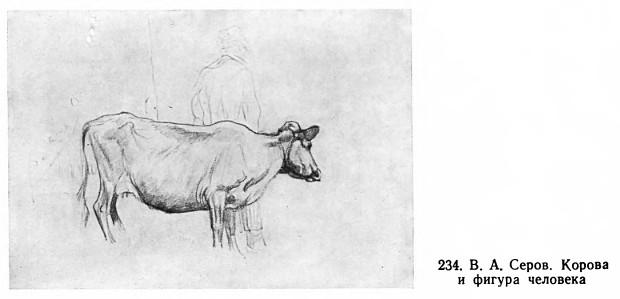 Корова и фигура человека