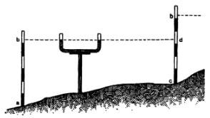 Нивелир в поле