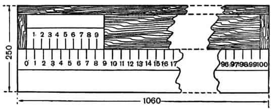 Модель нониуса