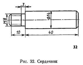 Изготовление электромагнита