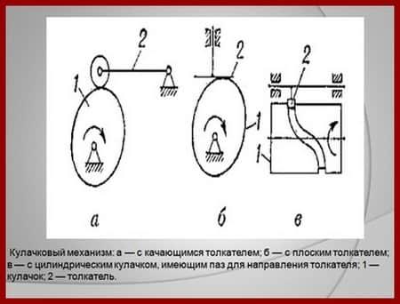 Конструкция сложных механизмов. 8 класс